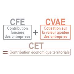 La contribution économique territoriale (CET)